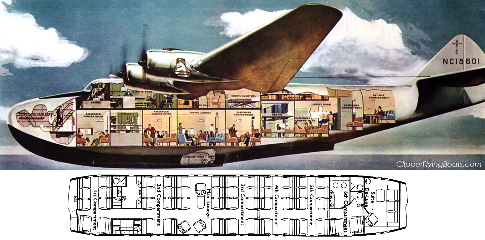 Pan Am S China Clipper And The End Of The Airship
