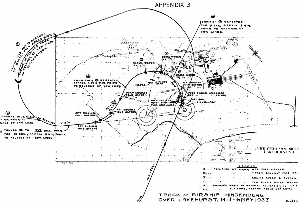 Hindenburg landing approach (from U.S. Commerce Department report)