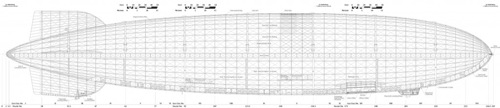 Hindenburg profile, showing major elements, and numbering system for gas cells and frames. Drawing courtesy David Fowler. (click to enlarge)