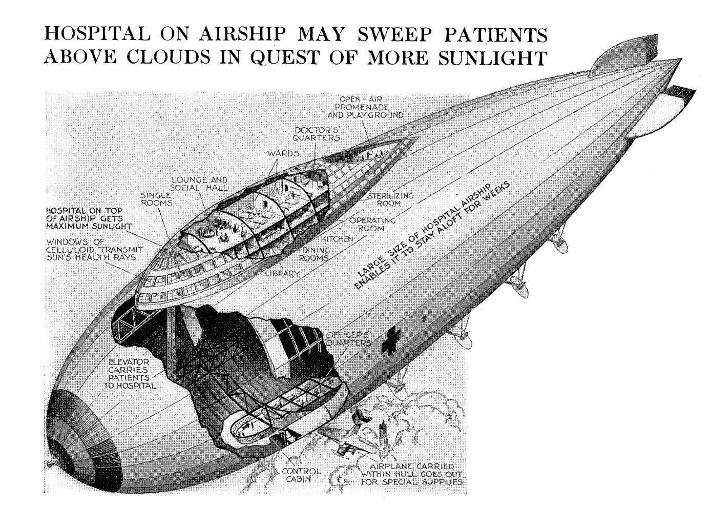 A Flying Tuberculosis Hospital - Airship TB Sanatorium